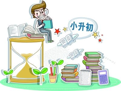 邢台小升初乱象8508 作者: 来源: 发布时间:2030-12-29 15:21
