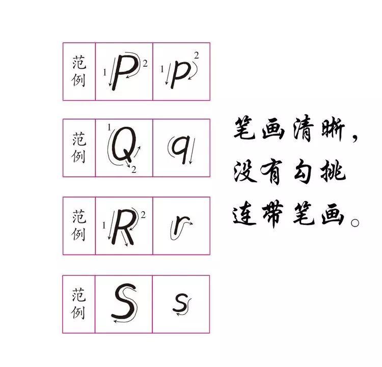 衡水体26个英文字母的写法4926 作者: 来源: 发布时间:2020-1-12 08:41