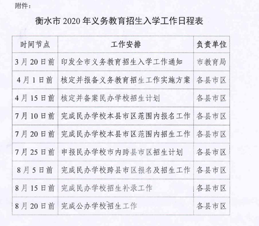 衡水初中最新招生政策-衡水教育局招生入学通知7094 作者: 来源: 发布时间:2020-3-26 11:17