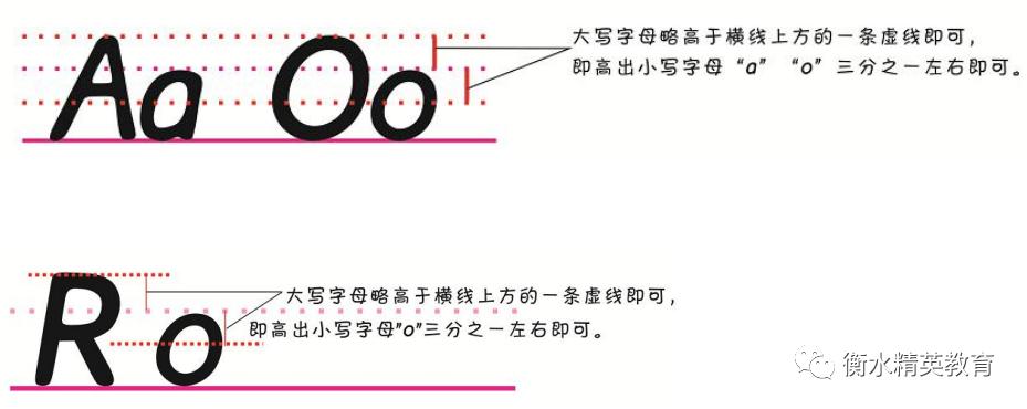 衡中体_英语字帖模板教程(快速掌握衡中体书写技巧)6339 作者: 来源: 发布时间:2030-12-12 17:17