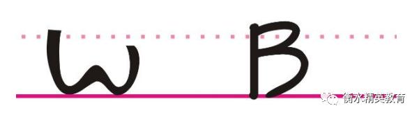 衡中体_英语字帖模板教程(快速掌握衡中体书写技巧)8250 作者: 来源: 发布时间:2030-12-12 17:17