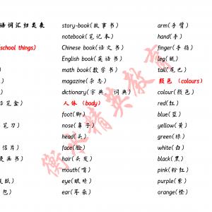 衡中体衡水体英语_小学高频词汇表_练习模版