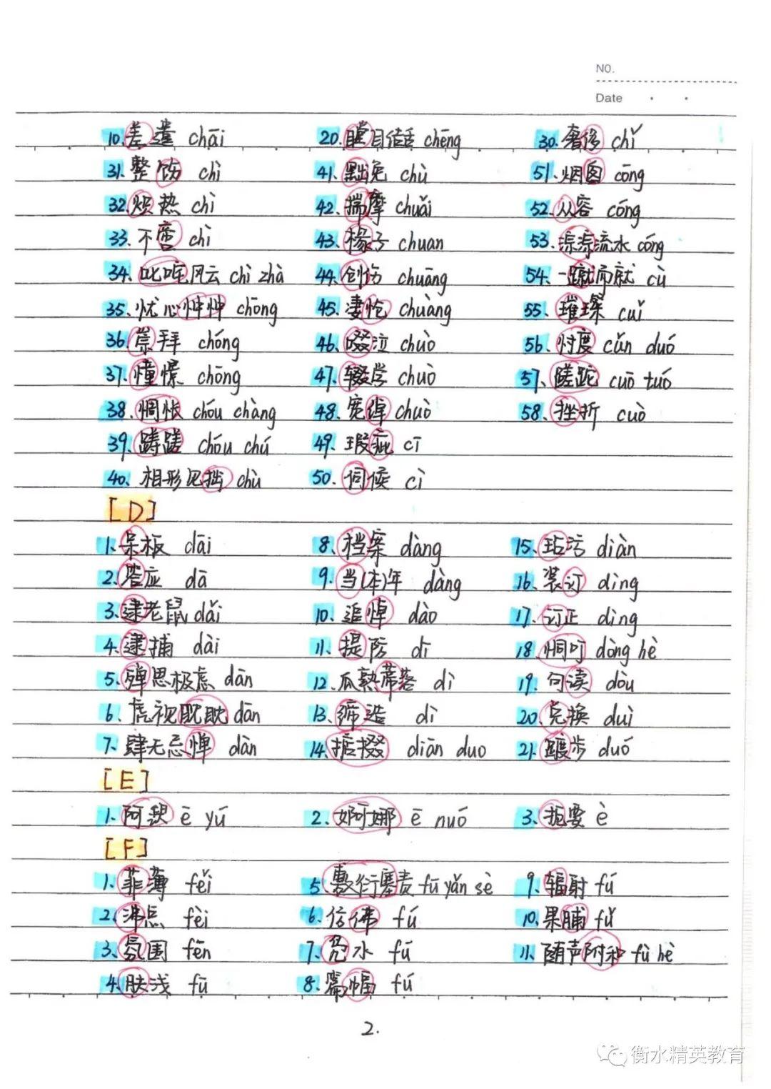 衡水初中学霸笔记-语文(会员专享)4506 作者: 来源: 发布时间:2020-4-23 11:06